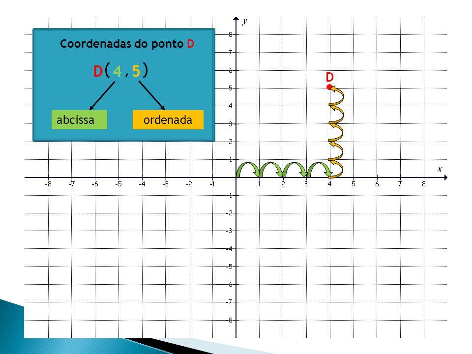 ( 2,4) ( 5,0) (6,5) (5,1) (1, 2) ( 3, 3) (1,4) (3,2) (6, 5) ( 1, 7) ( 6,3) (6,0) (1, 5) (0, 0) ( 2, 1)