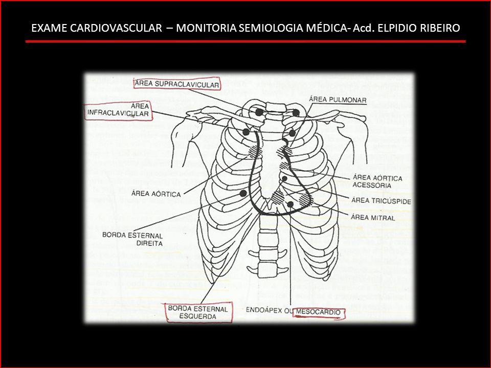 EXAME CARDIOVASCULAR – MONITORIA SEMIOLOGIA MÉDICA- Acd. ELPIDIO RIBEIRO