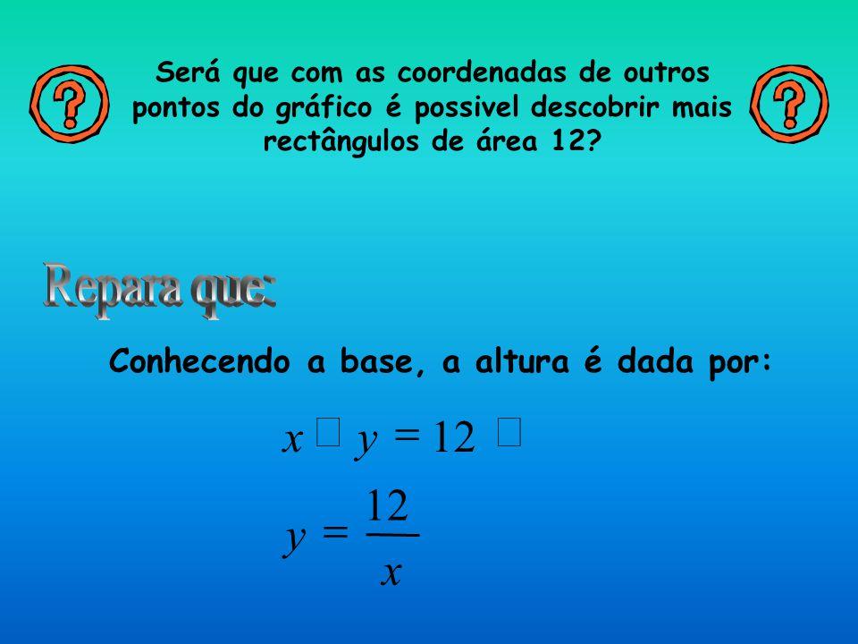 Vejamos alguns exemplos: basealturarectângulocoordenadas x = 1,5(1,5;8) x = 2,5(2,5;4,8) x = 7,5(7,5;1,6) 8 1,5 2,5 4,8 7,5 1,6