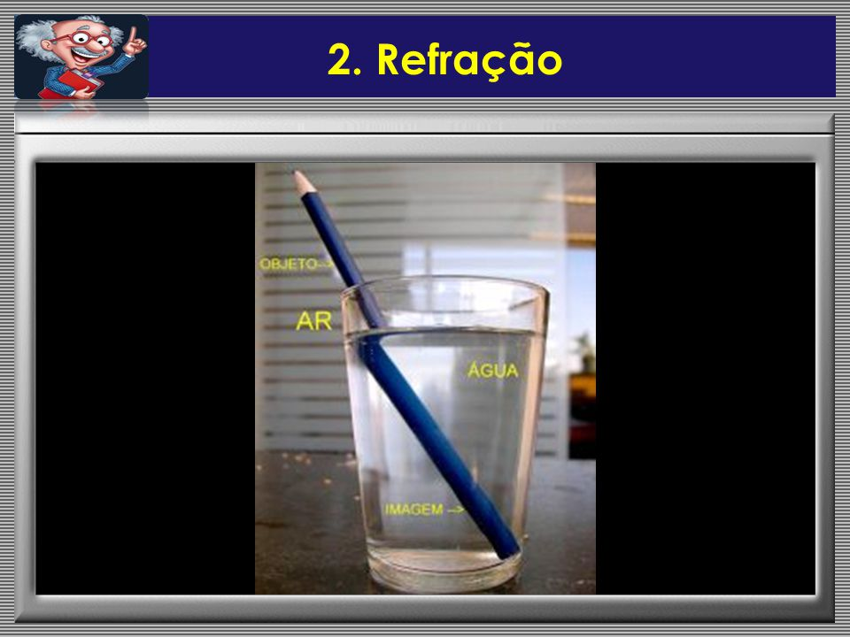 Refração A Refração é a mudança de velocidade de propagação da Luz ao cruzar a interface entre dois meios distintos, geralmente acompanhada de mudança na direção de propagação.