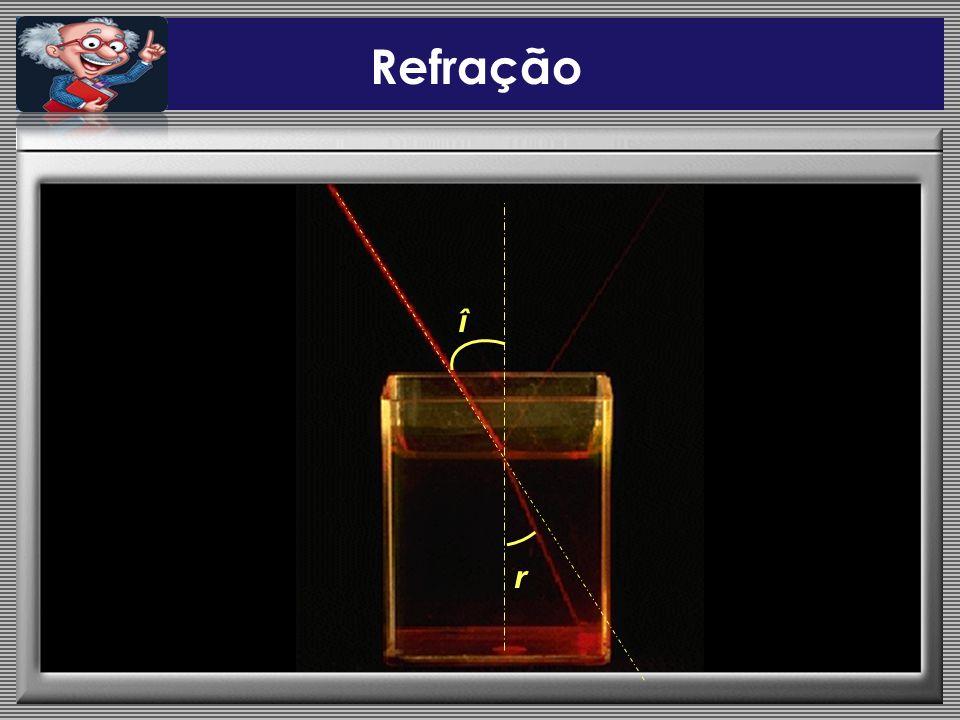 Lei de Snell-Descartes O raio refratado, o raio incidente e a normal são coplanares.