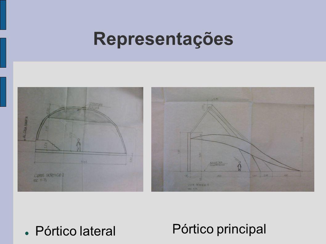 Representações Pórtico lateral Pórtico principal