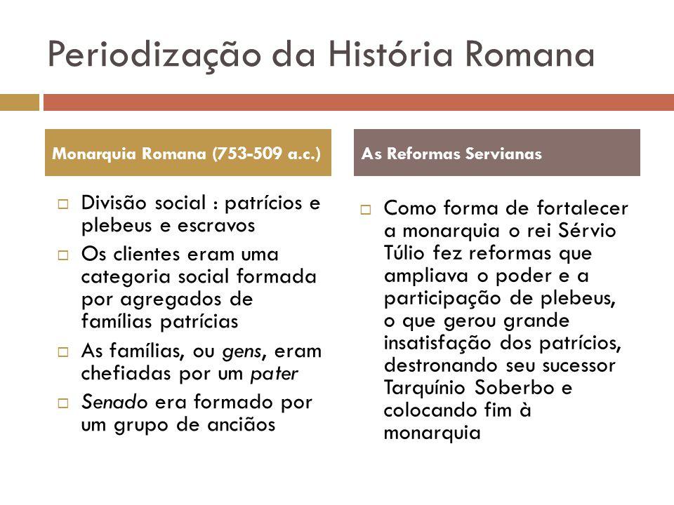 Periodização da História Romana Divisão social : patrícios e plebeus e escravos Os clientes eram uma categoria social formada por agregados de família