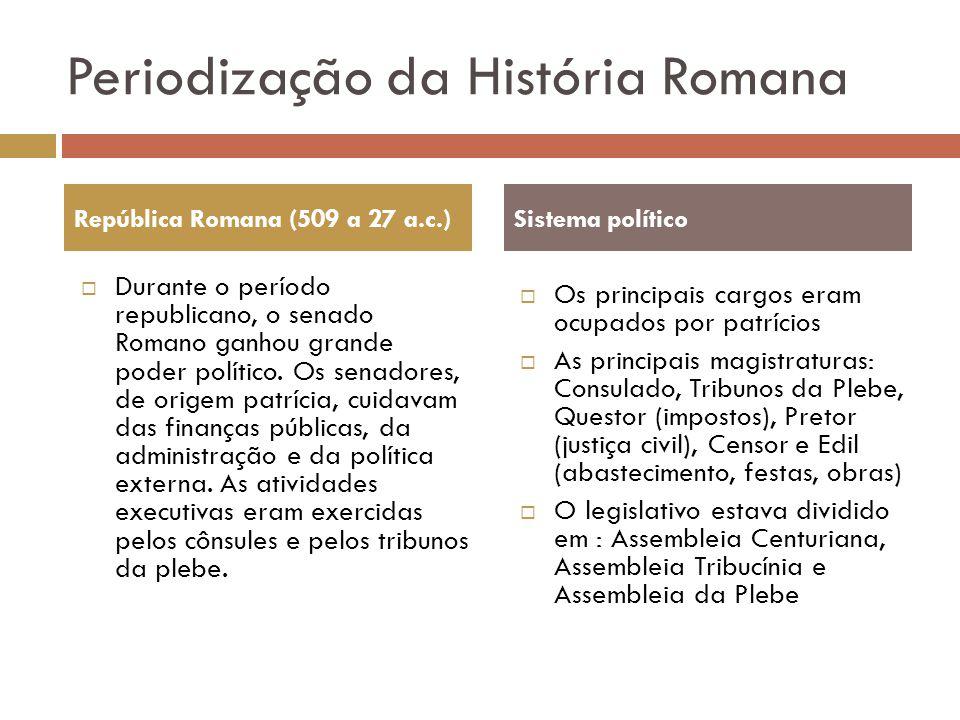 Periodização da História Romana Durante o período republicano, o senado Romano ganhou grande poder político. Os senadores, de origem patrícia, cuidava