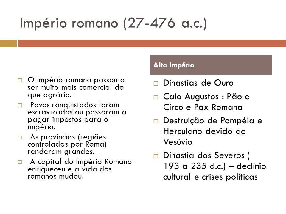 Império romano (27-476 a.c.) O império romano passou a ser muito mais comercial do que agrário. Povos conquistados foram escravizados ou passaram a pa