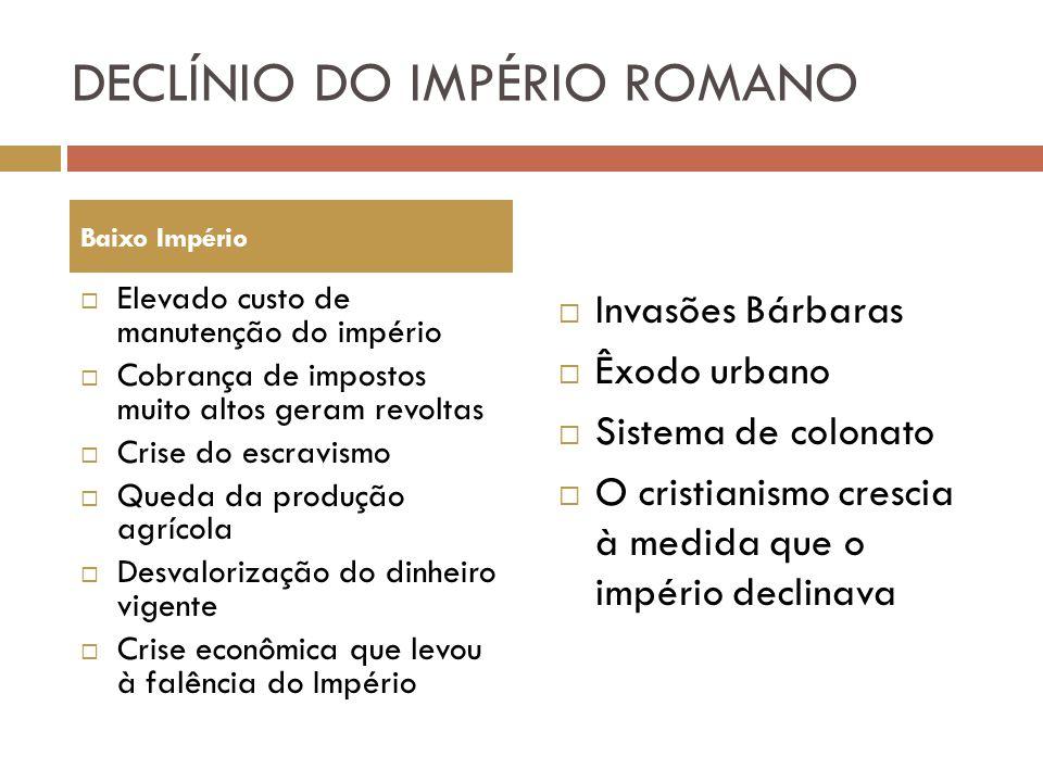 DECLÍNIO DO IMPÉRIO ROMANO Elevado custo de manutenção do império Cobrança de impostos muito altos geram revoltas Crise do escravismo Queda da produçã
