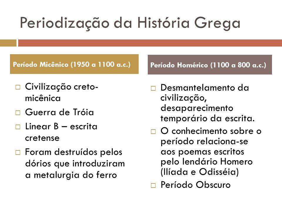 Periodização da História Grega Civilização creto- micênica Guerra de Tróia Linear B – escrita cretense Foram destruídos pelos dórios que introduziram