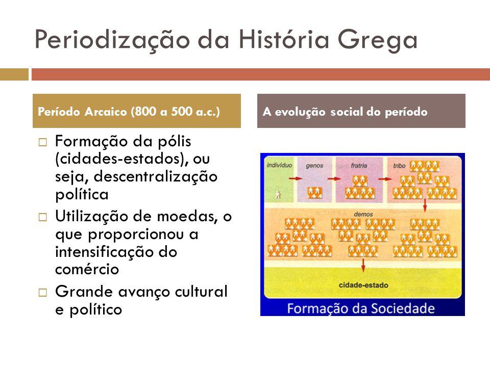 Periodização da História Grega Formação da pólis (cidades-estados), ou seja, descentralização política Utilização de moedas, o que proporcionou a inte