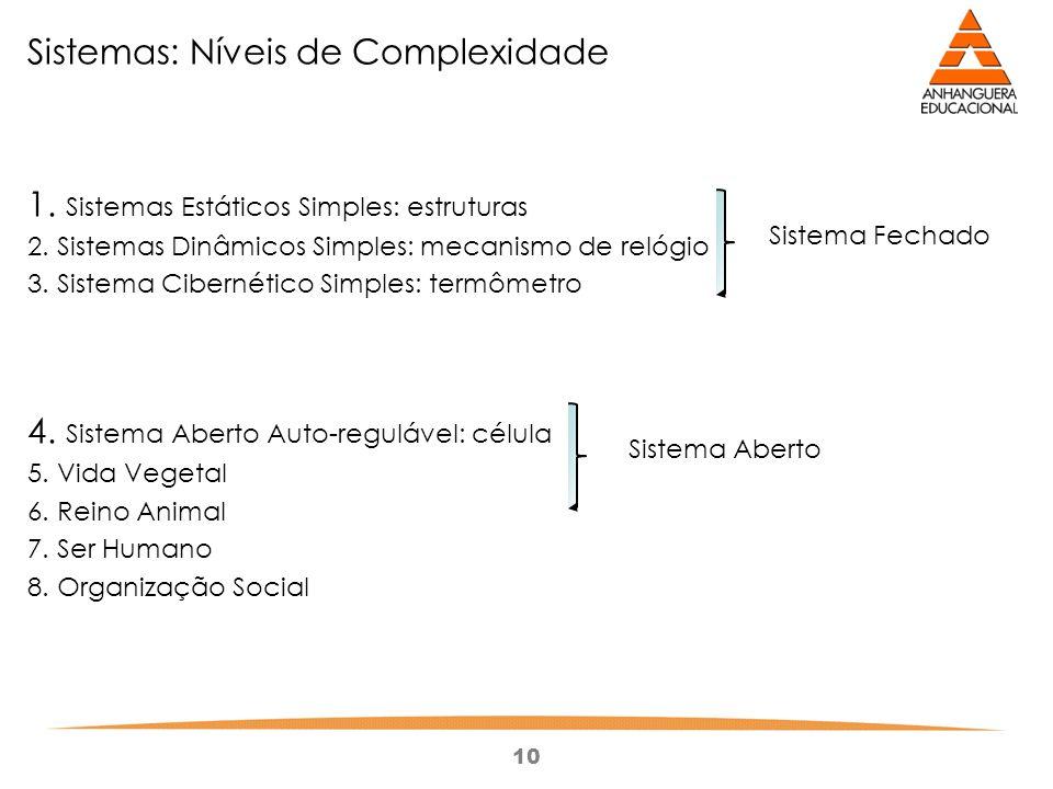 10 Sistemas: Níveis de Complexidade 1. Sistemas Estáticos Simples: estruturas 2. Sistemas Dinâmicos Simples: mecanismo de relógio 3. Sistema Cibernéti