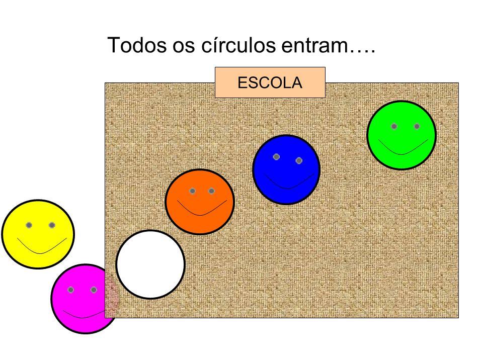 Todos os círculos entram…. ESCOLA