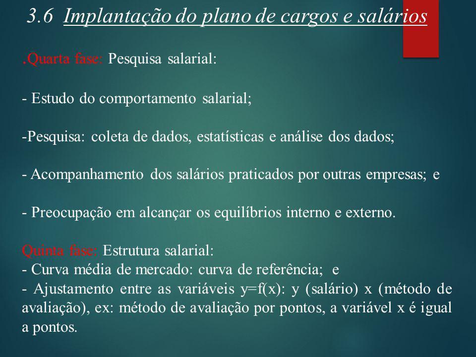 3.6 Implantação do plano de cargos e salários.