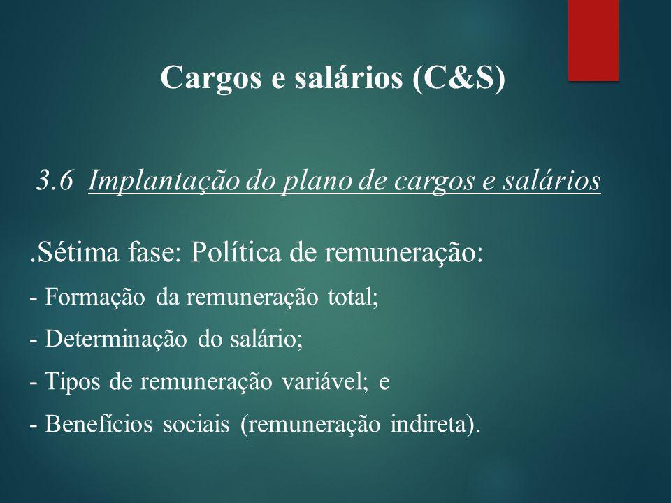 Cargos e salários (C&S) 3.6 Implantação do plano de cargos e salários.Sétima fase: Política de remuneração: - Formação da remuneração total; - Determinação do salário; - Tipos de remuneração variável; e - Benefícios sociais (remuneração indireta).