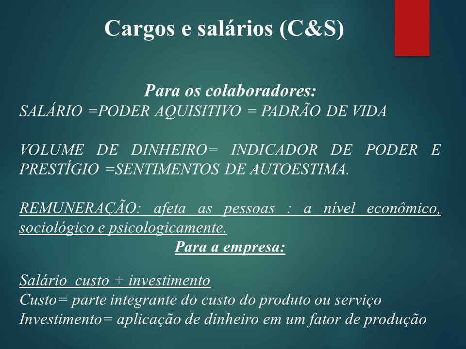 Cargos e salários (C&S) Para os colaboradores: SALÁRIO =PODER AQUISITIVO = PADRÃO DE VIDA VOLUME DE DINHEIRO= INDICADOR DE PODER E PRESTÍGIO =SENTIMENTOS DE AUTOESTIMA.