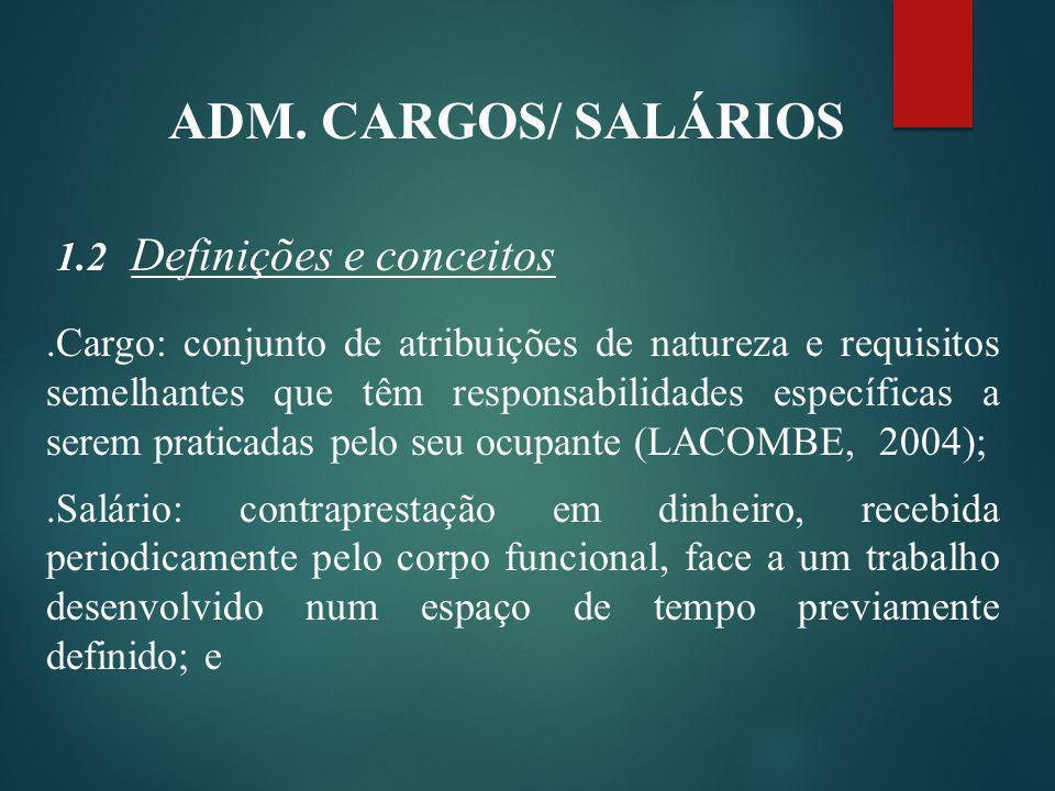 ADM. CARGOS/ SALÁRIOS 1.2 Definições e conceitos.Cargo: conjunto de atribuições de natureza e requisitos semelhantes que têm responsabilidades específ