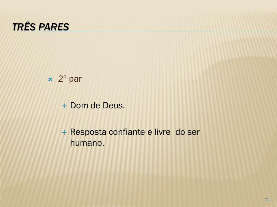 TRÊS PARES 2º par Dom de Deus. Resposta confiante e livre do ser humano. 12
