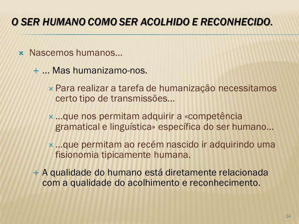 O SER HUMANO COMO SER ACOLHIDO E RECONHECIDO.Nascemos humanos......
