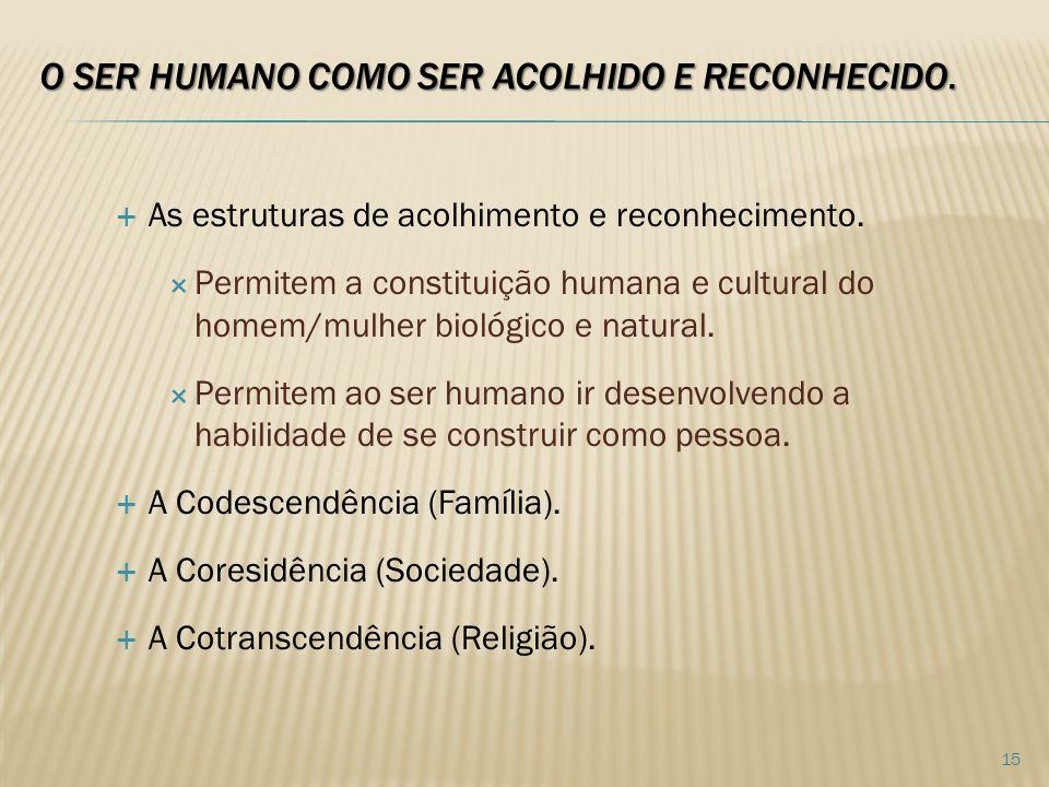 O SER HUMANO COMO SER ACOLHIDO E RECONHECIDO.As estruturas de acolhimento e reconhecimento.