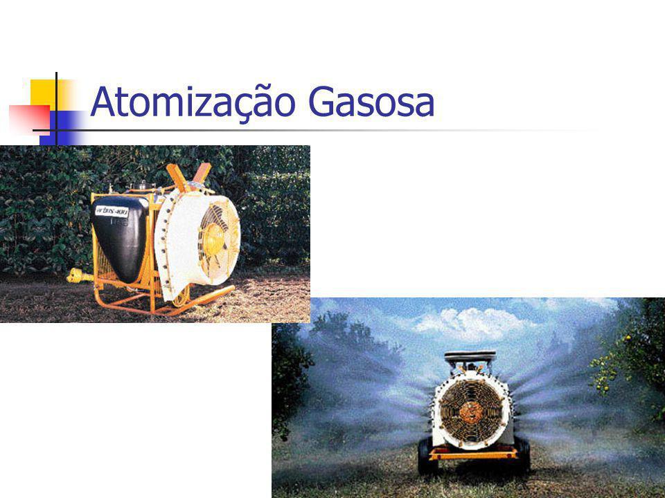Atomização Gasosa