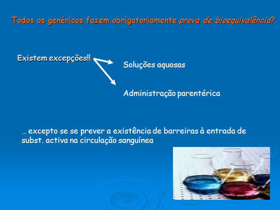 Não é necessário repetir a demonstração de eficácia e segurança de subst. conhecidas! Estudos de bioequivalência (biodisponibilidade e farmacologia cl
