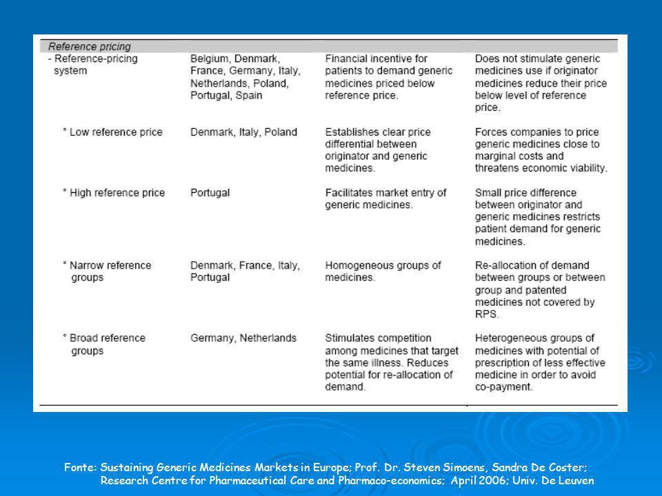 O Mercado de Genéricos na Europa Fonte: Sustaining Generic Medicines Markets in Europe; Prof. Dr. Steven Simoens, Sandra De Coster; Research Centre fo
