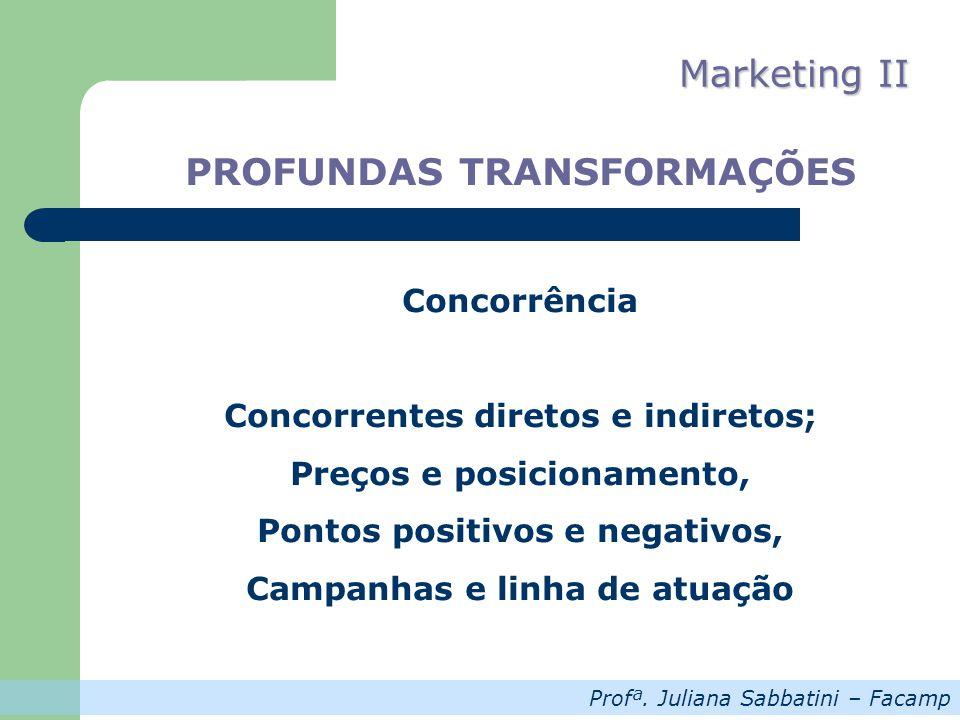 Profª. Juliana Sabbatini – Facamp Marketing II PROFUNDAS TRANSFORMAÇÕES Concorrência Concorrentes diretos e indiretos; Preços e posicionamento, Pontos