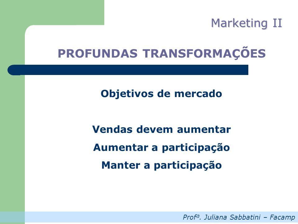 Profª. Juliana Sabbatini – Facamp Marketing II PROFUNDAS TRANSFORMAÇÕES Objetivos de mercado Vendas devem aumentar Aumentar a participação Manter a pa