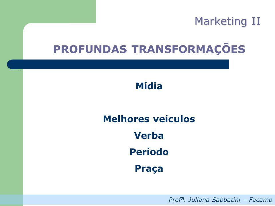 Profª. Juliana Sabbatini – Facamp Marketing II PROFUNDAS TRANSFORMAÇÕES Mídia Melhores veículos Verba Período Praça