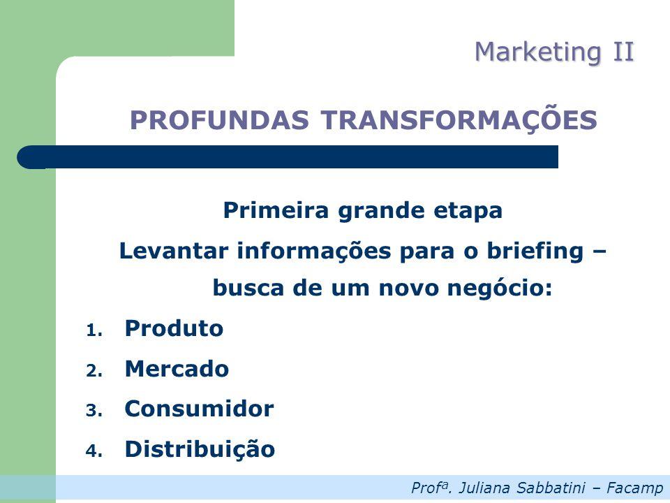 Profª. Juliana Sabbatini – Facamp Marketing II PROFUNDAS TRANSFORMAÇÕES Primeira grande etapa Levantar informações para o briefing – busca de um novo