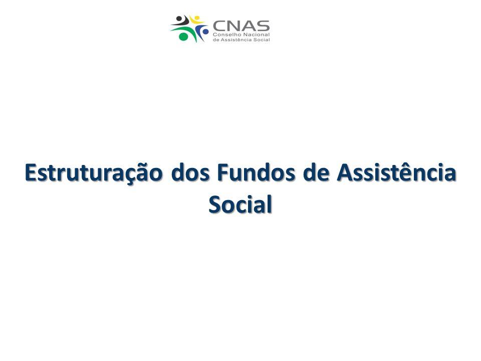 Estruturação dos Fundos de Assistência Social