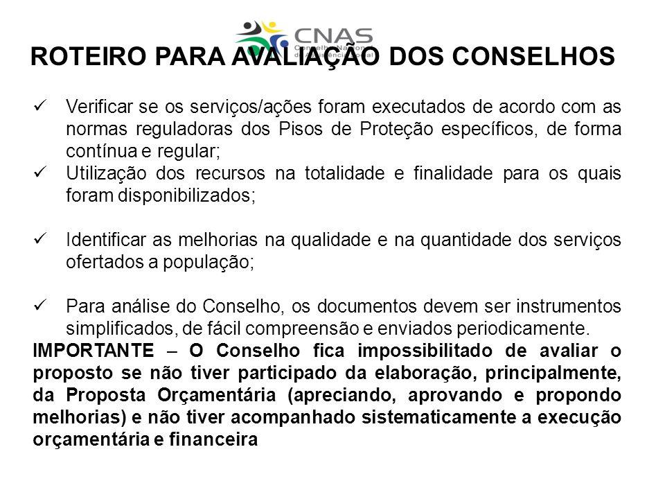 ROTEIRO PARA AVALIAÇÃO DOS CONSELHOS Verificar se os serviços/ações foram executados de acordo com as normas reguladoras dos Pisos de Proteção específ