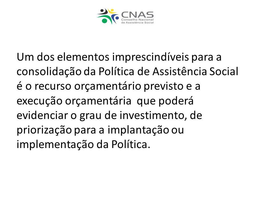 Um dos elementos imprescindíveis para a consolidação da Política de Assistência Social é o recurso orçamentário previsto e a execução orçamentária que