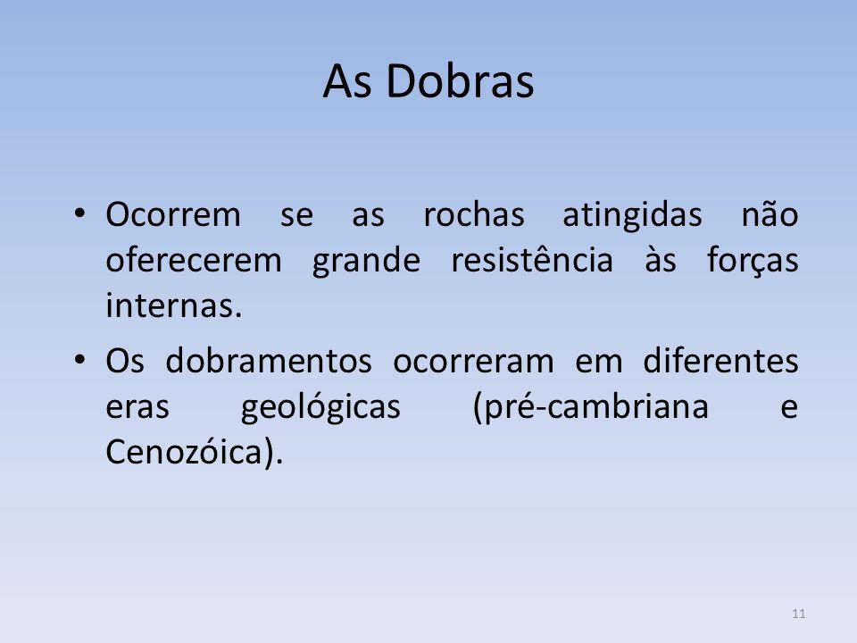 11 As Dobras Ocorrem se as rochas atingidas não oferecerem grande resistência às forças internas.