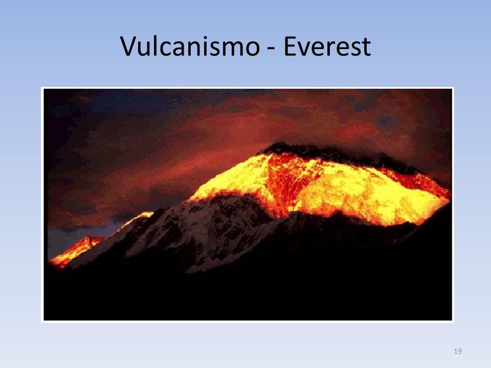 19 Vulcanismo - Everest