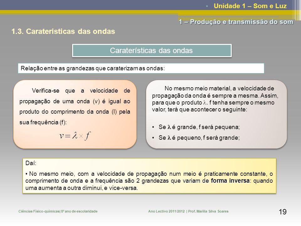 Unidade 1 – Som e Luz Ciências Físico-químicas| 8º ano de escolaridadeAno Lectivo 2011/2012 | Prof.