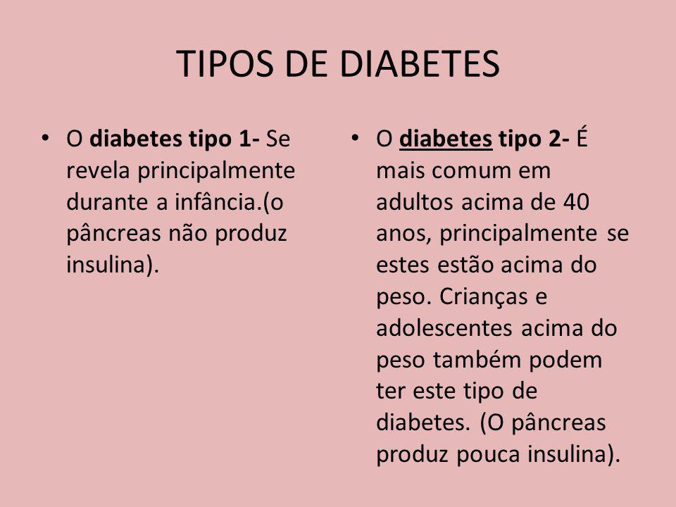 TIPOS DE DIABETES O diabetes tipo 1- Se revela principalmente durante a infância.(o pâncreas não produz insulina). O diabetes tipo 2- É mais comum em
