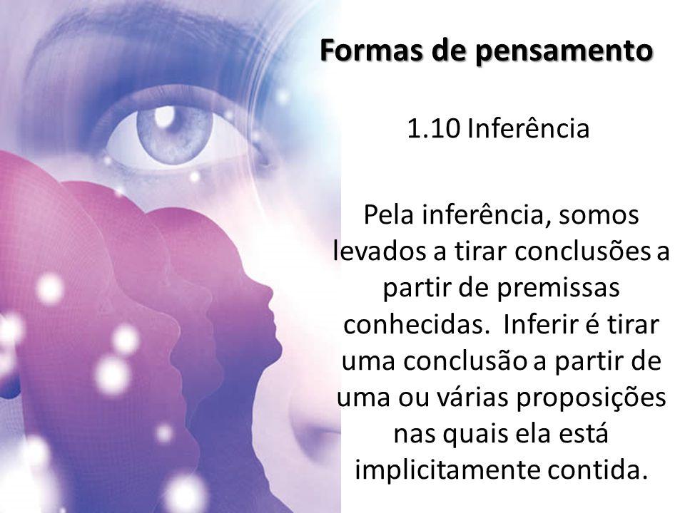 1.10 Inferência Formas de pensamento Pela inferência, somos levados a tirar conclusões a partir de premissas conhecidas. Inferir é tirar uma conclusão
