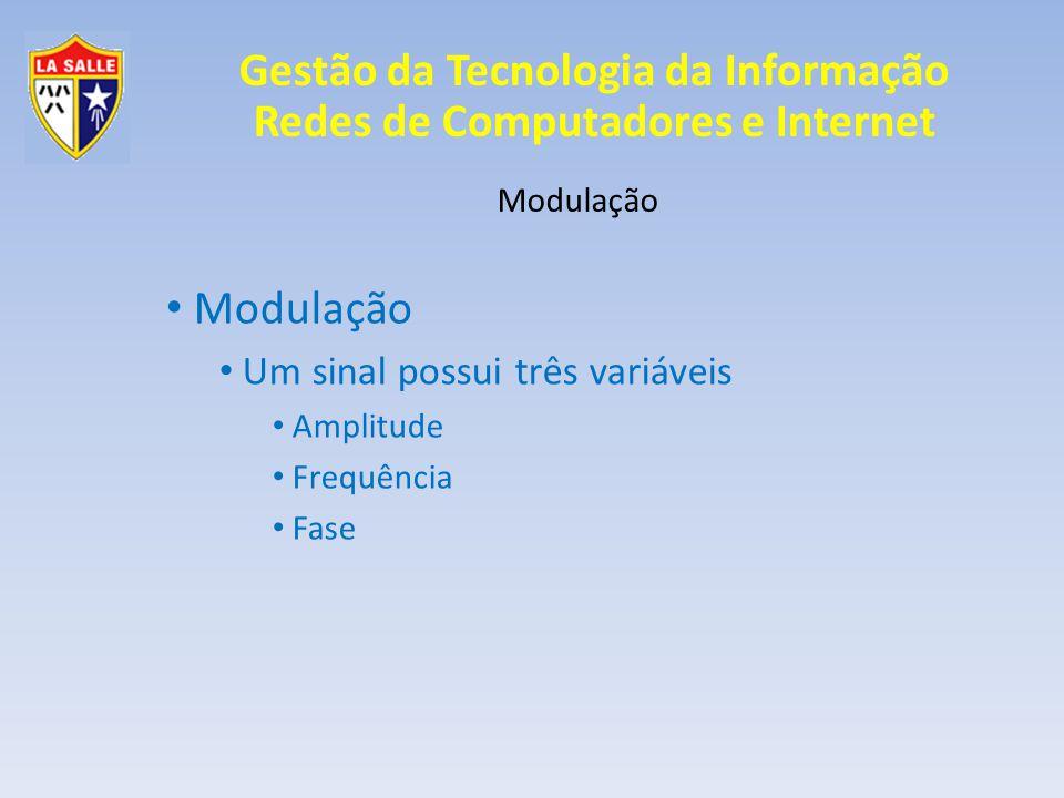 Gestão da Tecnologia da Informação Redes de Computadores e Internet Modulação Modulação Digital ASK Uma amplitude é usada para o sinal 0; Outra amplitude é usada para o sinal 1; Algumas formas são utilizadas;