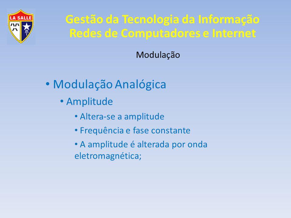 Gestão da Tecnologia da Informação Redes de Computadores e Internet Modulação Modulação Analógica AM