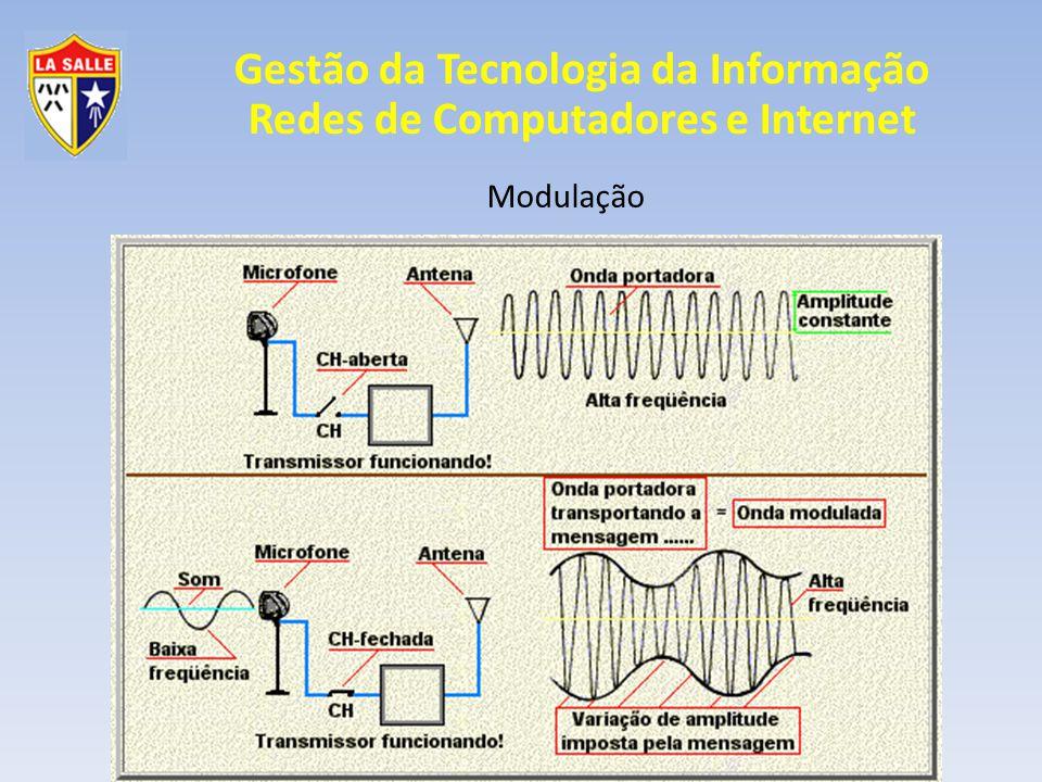 Gestão da Tecnologia da Informação Redes de Computadores e Internet Modulação Modulação Pulso No meio Regeneração No destino Renegeração Filtragem