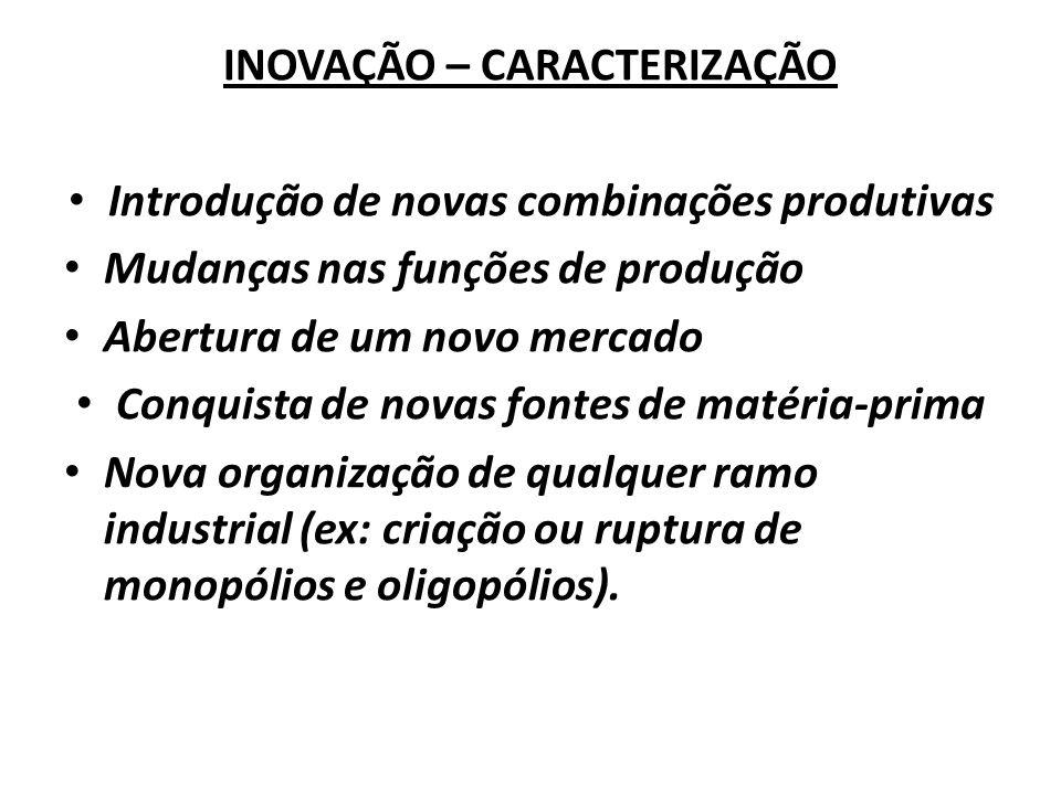 INOVAÇÃO – CARACTERIZAÇÃO Introdução de novas combinações produtivas Mudanças nas funções de produção Abertura de um novo mercado Conquista de novas f
