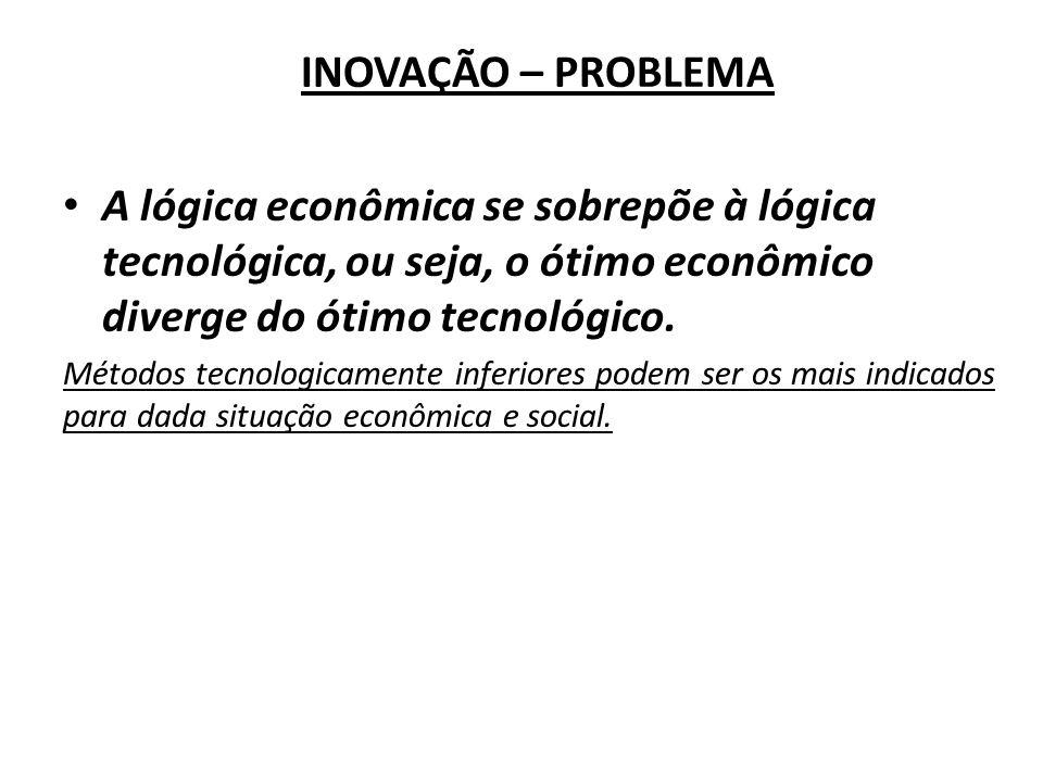INOVAÇÃO – PROBLEMA A lógica econômica se sobrepõe à lógica tecnológica, ou seja, o ótimo econômico diverge do ótimo tecnológico. Métodos tecnologicam
