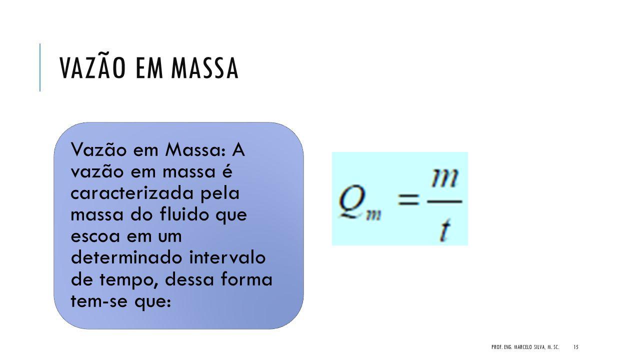 VAZÃO EM MASSA Vazão em Massa: A vazão em massa é caracterizada pela massa do fluido que escoa em um determinado intervalo de tempo, dessa forma tem-s