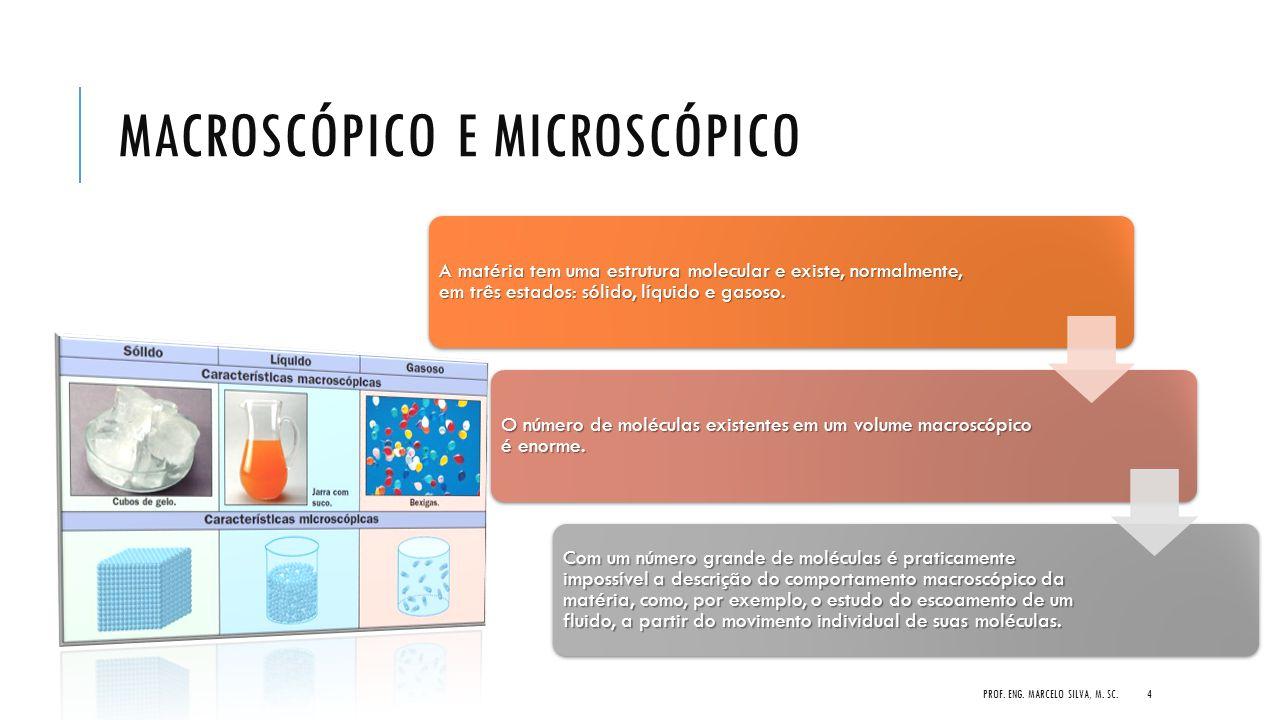 MACROSCÓPICO E MICROSCÓPICO A matéria tem uma estrutura molecular e existe, normalmente, em três estados: sólido, líquido e gasoso. O número de molécu