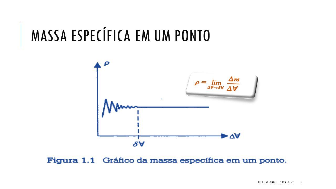 MASSA ESPECÍFICA EM UM PONTO PROF. ENG. MARCELO SILVA, M. SC.7