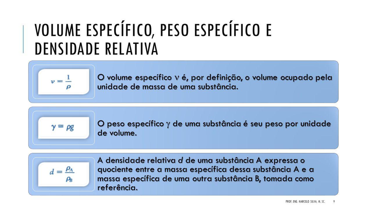VOLUME ESPECÍFICO, PESO ESPECÍFICO E DENSIDADE RELATIVA O volume específico é, por definição, o volume ocupado pela unidade de massa de uma substância