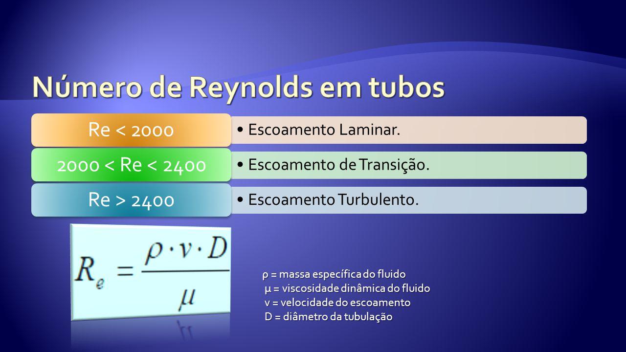 A importância fundamental do número de Reynolds é a possibilidade de se avaliar a estabilidade do fluxo podendo obter uma indicação se o escoamento flui de forma laminar ou turbulenta.