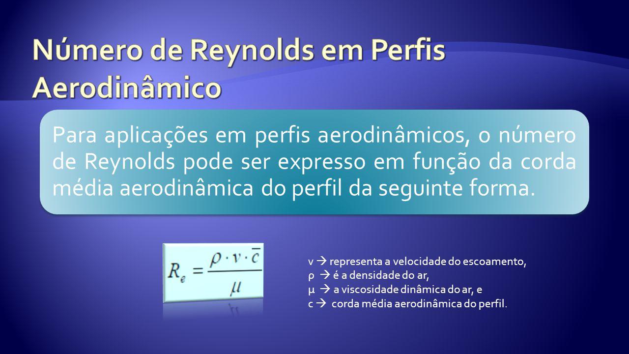 Para aplicações em perfis aerodinâmicos, o número de Reynolds pode ser expresso em função da corda média aerodinâmica do perfil da seguinte forma. v r