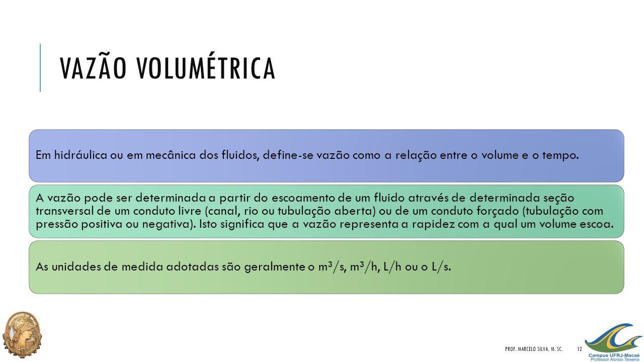 VAZÃO VOLUMÉTRICA Em hidráulica ou em mecânica dos fluidos, define-se vazão como a relação entre o volume e o tempo. A vazão pode ser determinada a pa