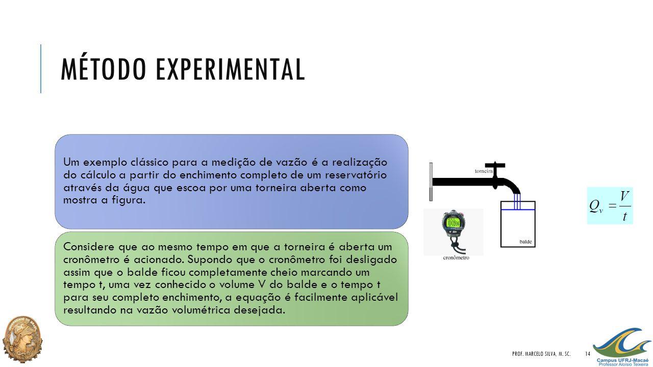 MÉTODO EXPERIMENTAL Um exemplo clássico para a medição de vazão é a realização do cálculo a partir do enchimento completo de um reservatório através d