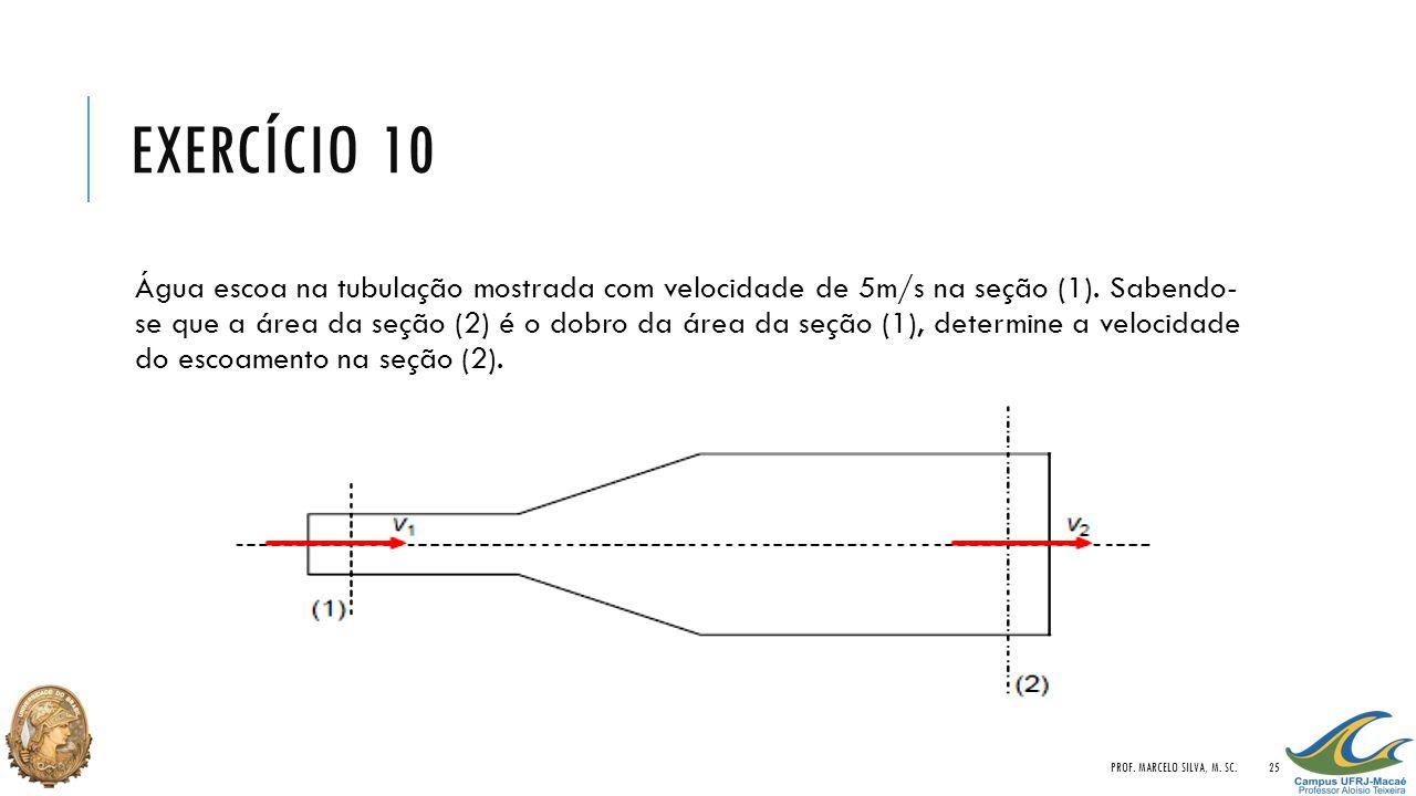 EXERCÍCIO 10 Água escoa na tubulação mostrada com velocidade de 5m/s na seção (1). Sabendo- se que a área da seção (2) é o dobro da área da seção (1),